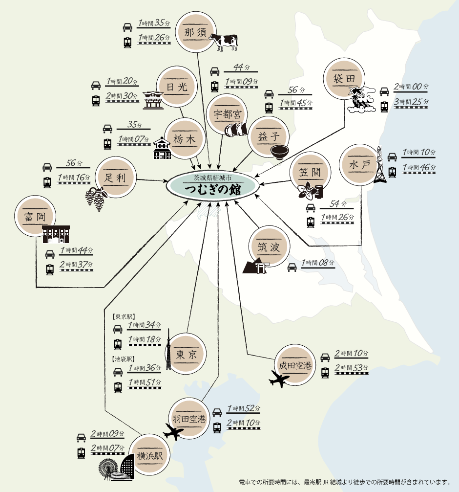 近隣観光地図